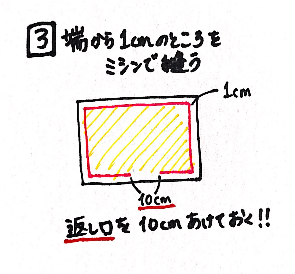 f:id:yuyuyunozi:20180412133401j:image