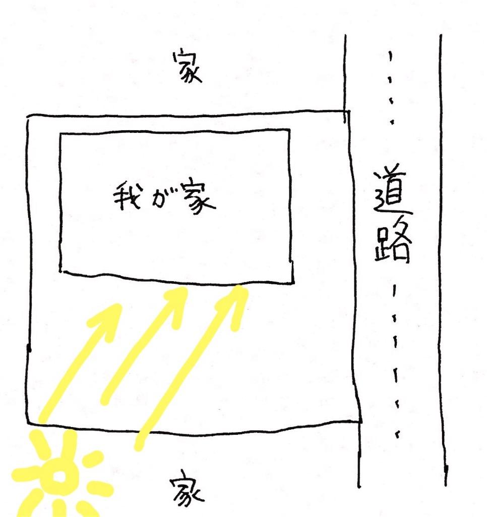 f:id:yuyuyunozi:20180512185409j:image