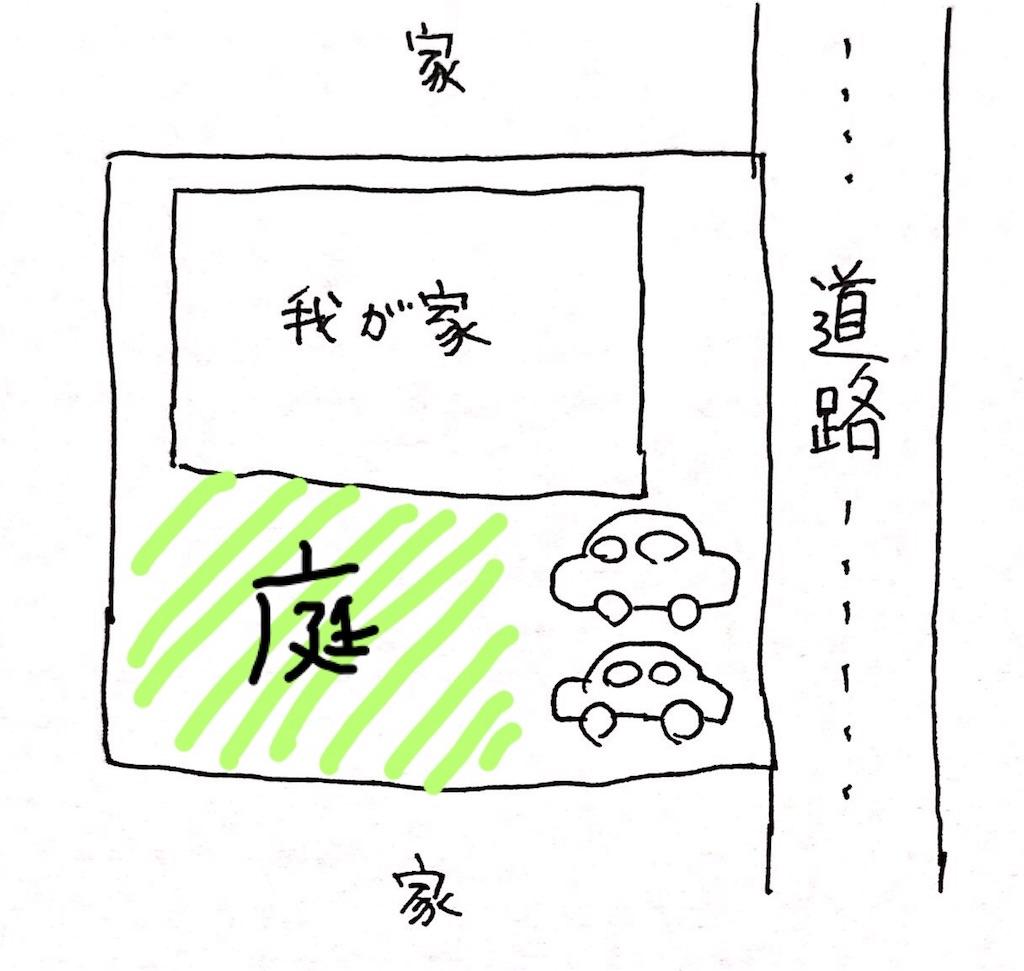 f:id:yuyuyunozi:20180512185413j:image