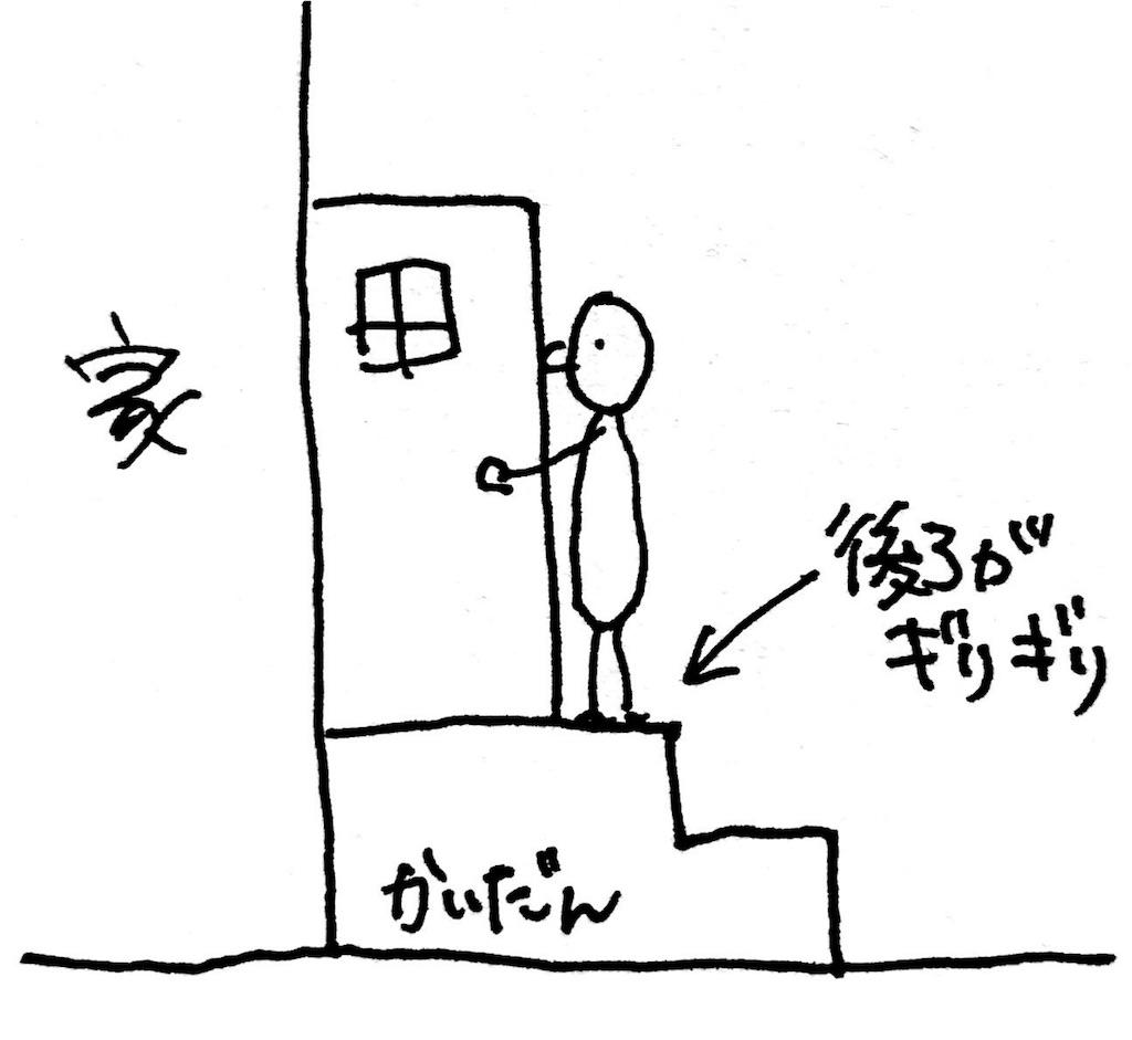 f:id:yuyuyunozi:20180612140640j:image